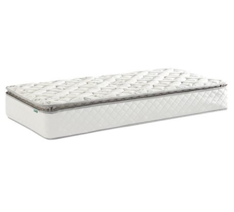 Rent To Own Capri Single Plush Mattress